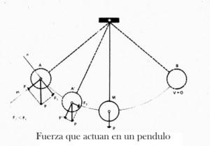 pendulo6