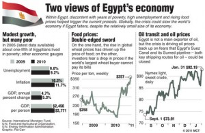 Economy_EGYPT_small_prod_affiliate_91