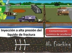 Fracking_Porcuna